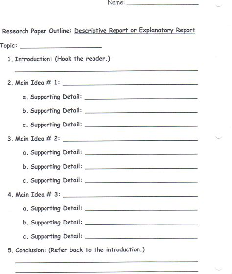Descriptive Essay Template sms8english mr middleton