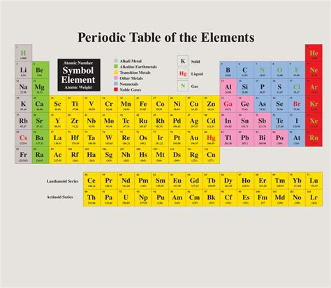 Liquids On The Periodic Table eye magazine feature graphic language