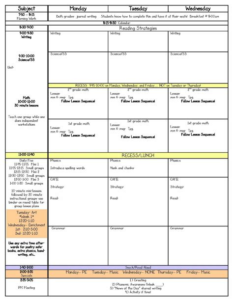 sunday school lesson plan template 5 day lesson plan template search results calendar 2015