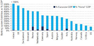 origine delle banche sollevazione i mostri bancari europei