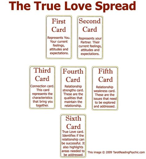 layout book meaning 25 best ideas about love tarot spread on pinterest