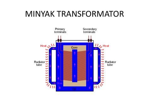 Minyak Padat transformator