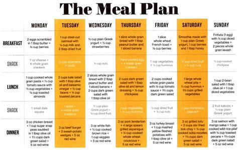 food for weight gain healthy diet plan weight gain diet plan
