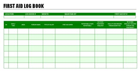 sharps injury log template image collections templates