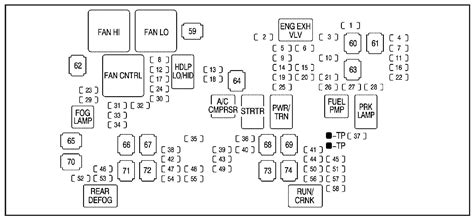 gmc 2007 fuse box diagram auto genius