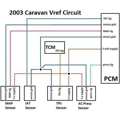 wiring diagram for 2003 dodge grand caravan get free
