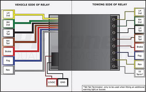 towbar wiring diagram 7 pin wiring diagrams