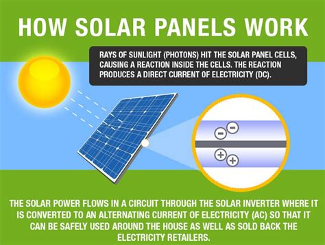 how solar panels work how do solar panels work find out the easy way