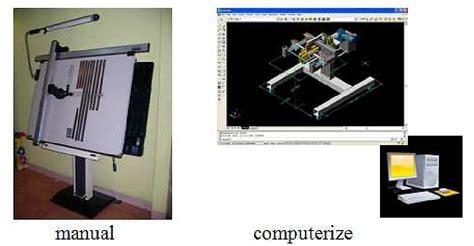 pengertian layout mesin pengertian tentang cad cam dan cae mesin cad