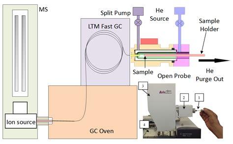 gc ms block diagram gc ms schematic gc free engine image for user manual