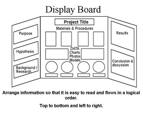 Science Fair Display Boards Science Fair Mount Vernon Display Board Template