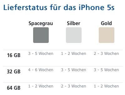 wann wird das iphone 5s billiger iphone 5s mit vertrag lieferzeiten bei t mobile o2 und