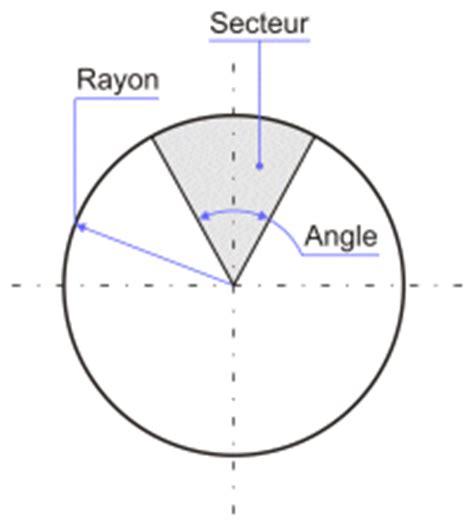 diagramme semi circulaire de rayon 4cm calcul de la surface d un secteur circulaire