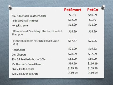 petsmart grooming prices who is cheaper on pet supplies petsmart or petco the