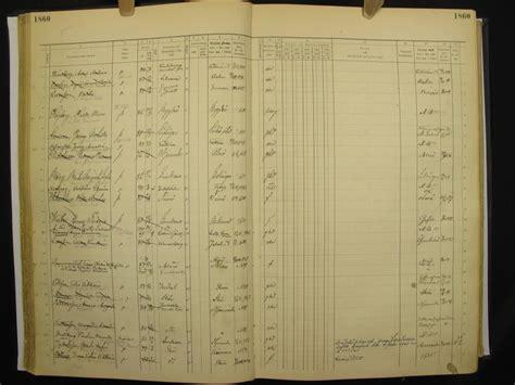 Swedish Birth Records Before 1880 Myheritage Uploads 46 Million Swedish Household Records