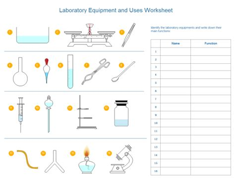 Lab Equipment Worksheet by Create Lab Equipment Worksheet With Pre Made Symbols