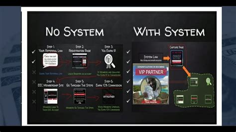 [click] Earn Easy Commissions Review 2018 2019 .