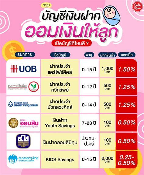 ฝากเงิน