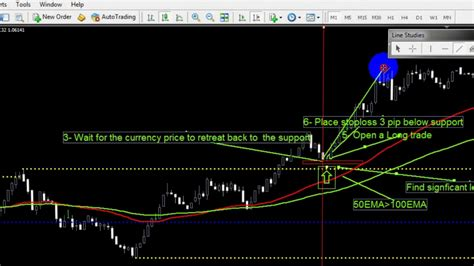 [click]1 Minute In Out Forex Trading System - 1 Minute In Out Forex Trading System Review Watch Now .