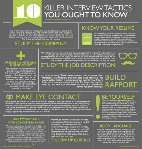 10 Killer Interview Tactics You Ought To Know - Undercover Recruiter.
