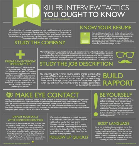 10 Killer Interview Tactics You Ought To Know Good To Know Job.