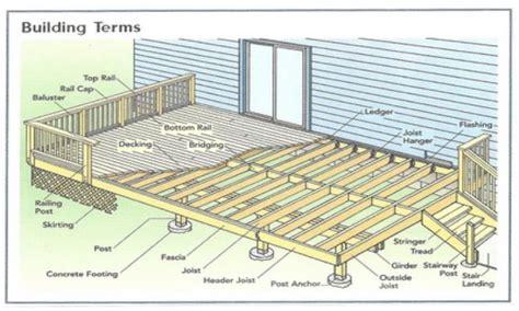 10x10 Deck Plans