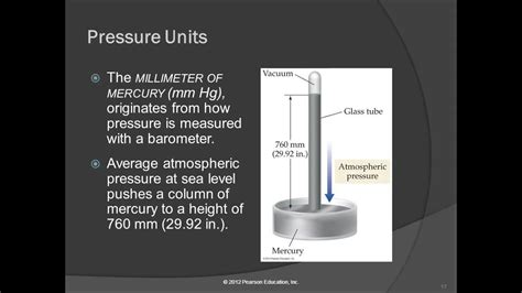 11.3: Pressure: The Result Of Constant Molecular Collisions.
