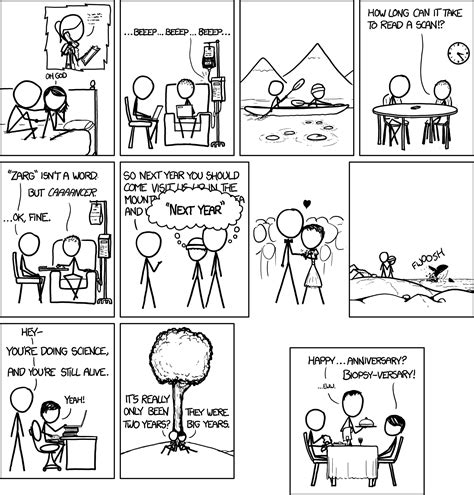 1141 Xkcd Two Years