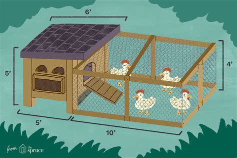 [click]13 Free Chicken Coop Plans You Can Diy This Weekend.