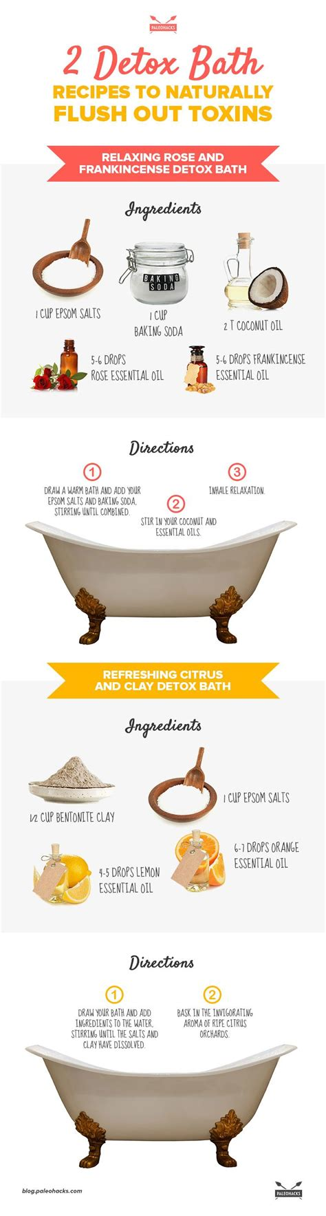 @ 2 Detox Bath Recipes To Naturally Flush Out Toxins.