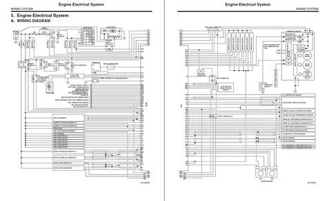[pdf] 2018 Subaru Tribeca Service Repair Manual Pdf Epub And Kindle.