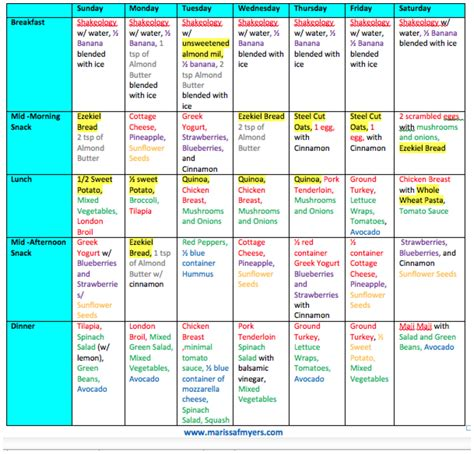 @ 21 Day Fix Eating Plan Explained  Days To Fitness.