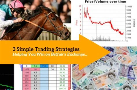 [click]3 Simple Horse Racing Trading Strategies That Work.
