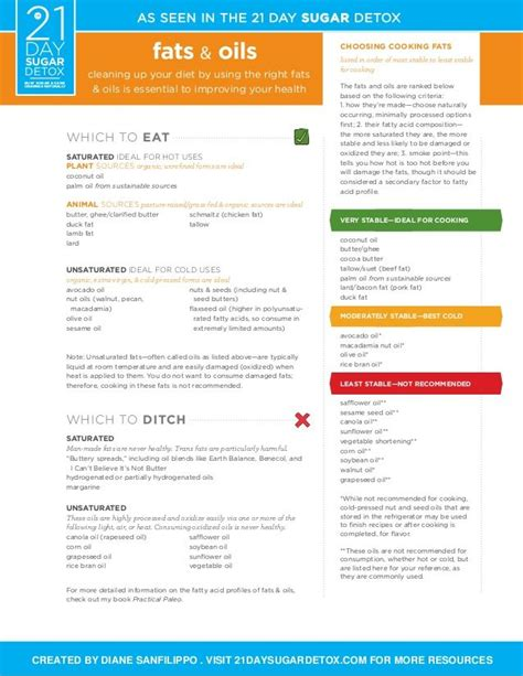 @ 3 Week Diet By Brain Flatt  Free Ebook Download - Youtube.