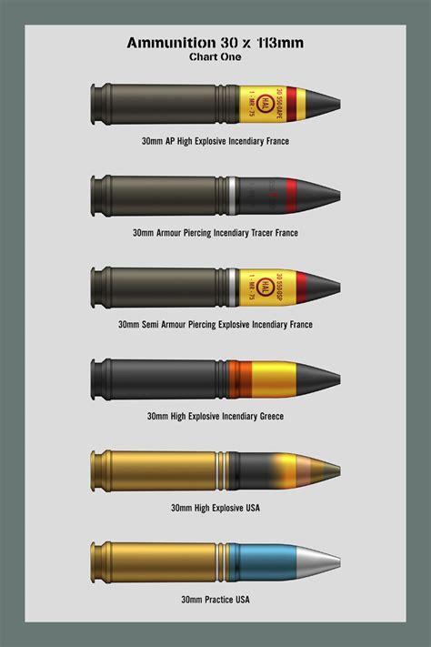 Ammunition 30x113mm Ammunition.