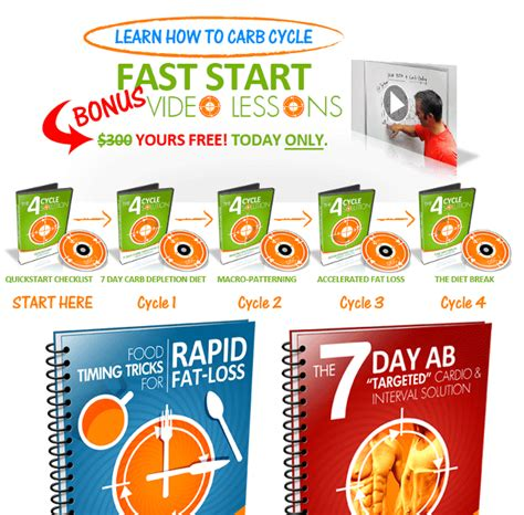 4 Cycle Fat Loss System – Best Weight Loss.