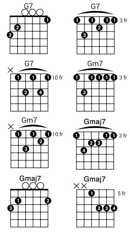 [click]4 Easy Ways To Play The G Chord On Guitar.