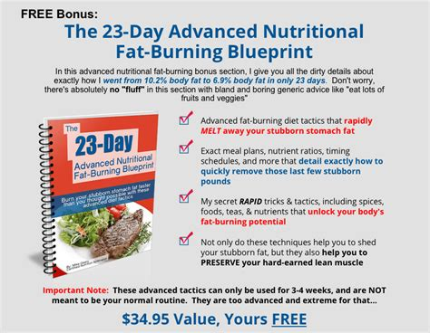 4 Offers: Fat Burning Kitchen - Anti-Aging Food Antiagingfood.