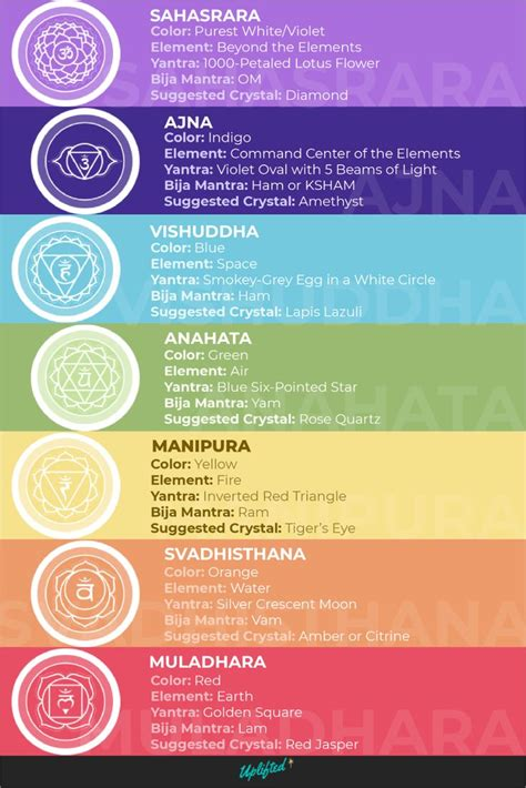 [click]7 Best Colors For Healing - Color-Meanings Com.