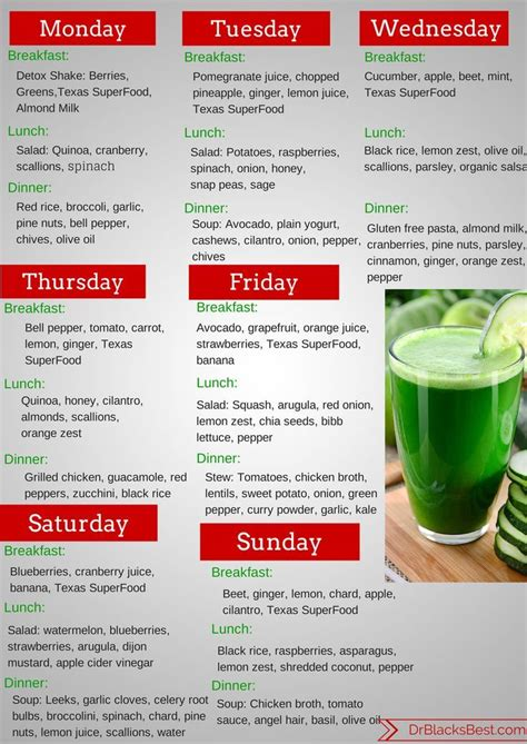 7 Day Detox Diet Plan Natural Balance Foods.