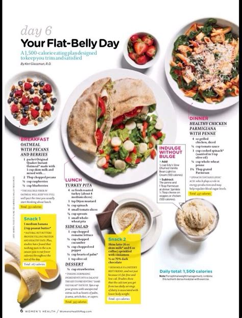 7-Day Flat-Belly Meal Plan - Eatingwell.