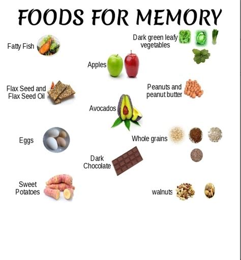 8 Strategies To Improve Your Memory - Fast Company.