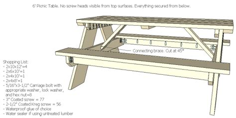 8 Ft Picnic Table Plans Free Download