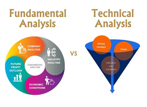 [pdf] A Study On Fundamental And Technical Analysis.