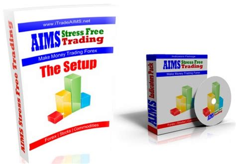 [click]aims Stress Free Forex Trading - Video Dailymotion.