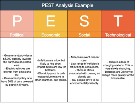 Analytical Quality Control - Eurl - Pesticides.