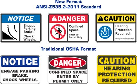 Ansi Safety Standards.
