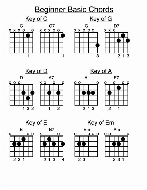 @ Acoustic Guitar Tabs For Beginners - Melodyful.
