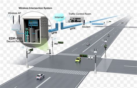 [click]advanced Traffic Management System - Wikipedia.