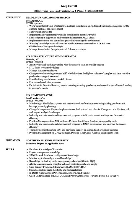 Reflective Essay Examples | The WritePass Journal aix resume Pay ...